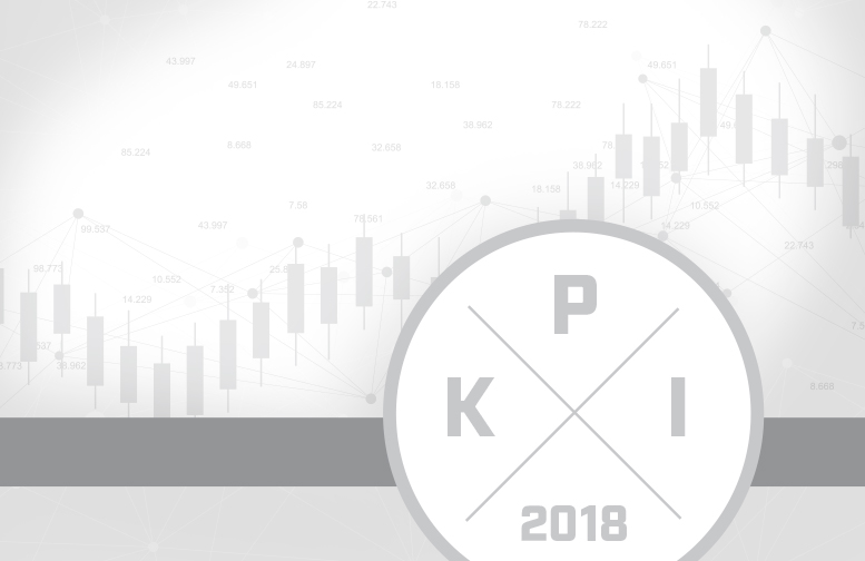 The KPI-Tracking Guide